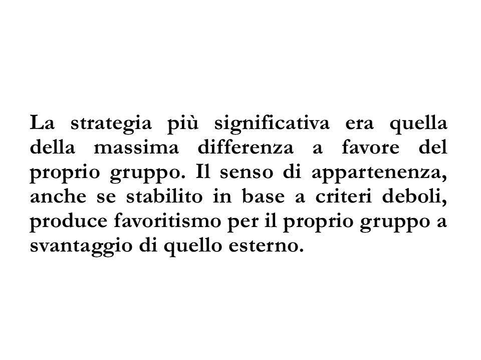 La strategia più significativa era quella della massima differenza a favore del proprio gruppo.