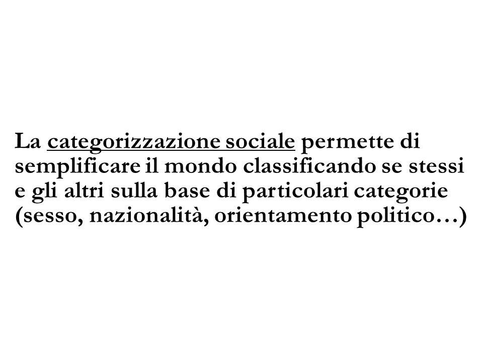 La categorizzazione sociale permette di semplificare il mondo classificando se stessi e gli altri sulla base di particolari categorie (sesso, nazionalità, orientamento politico…)
