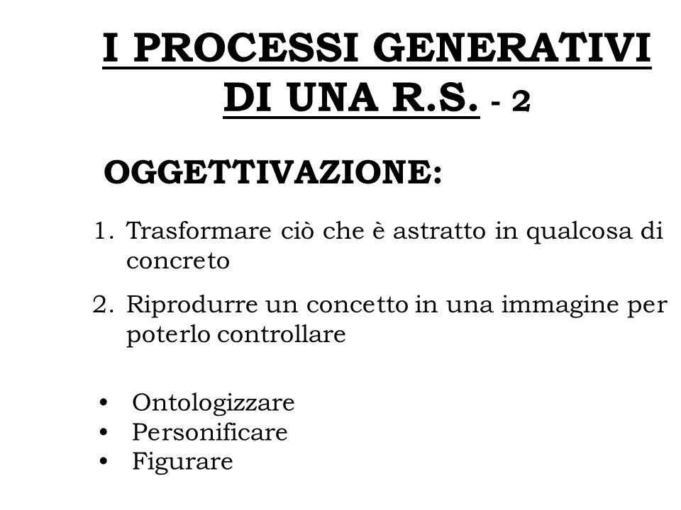 I PROCESSI GENERATIVI DI UNA R.S. - 2