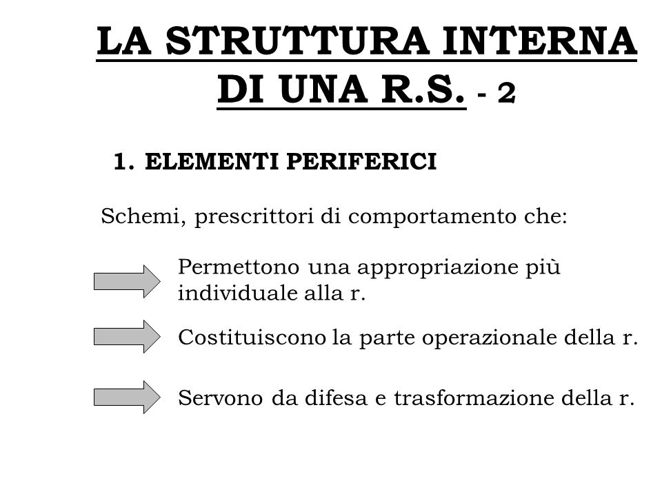 LA STRUTTURA INTERNA DI UNA R.S. - 2