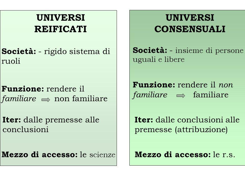 UNIVERSI REIFICATI UNIVERSI CONSENSUALI