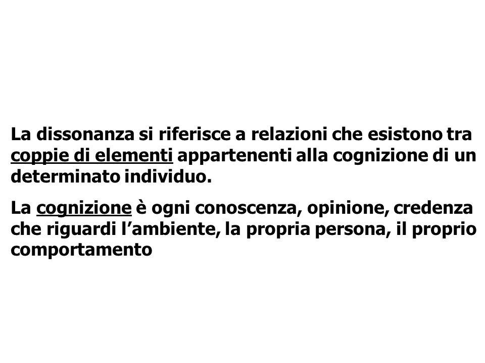 La dissonanza si riferisce a relazioni che esistono tra coppie di elementi appartenenti alla cognizione di un determinato individuo.