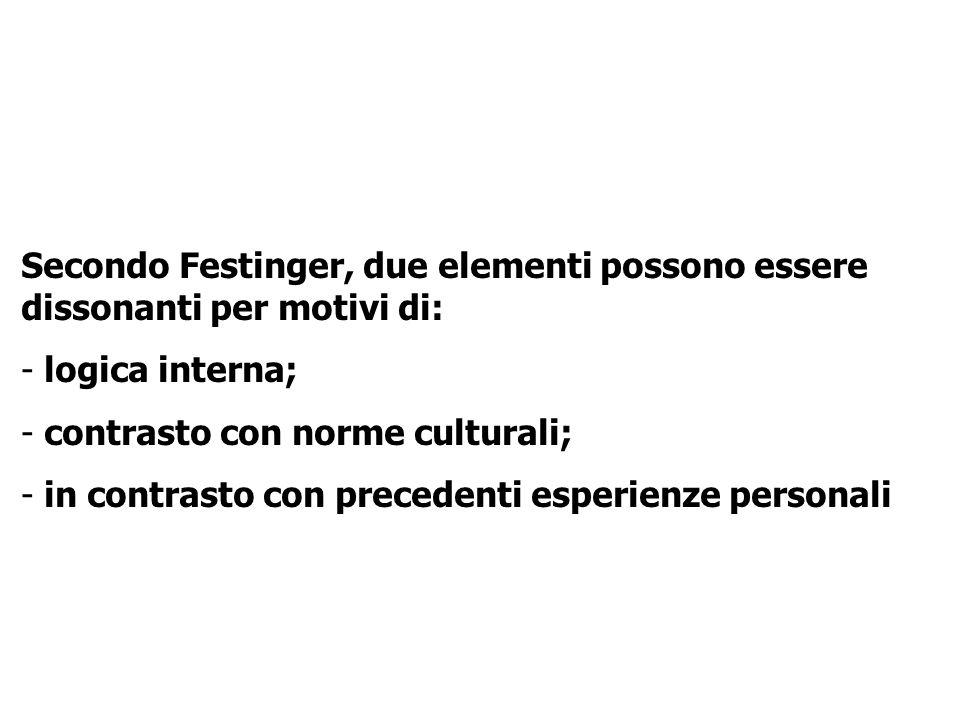 Secondo Festinger, due elementi possono essere dissonanti per motivi di: