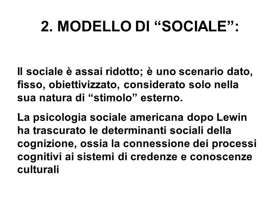 2. MODELLO DI SOCIALE :