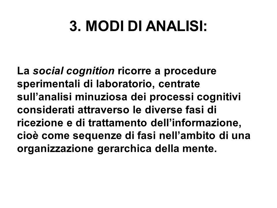 3. MODI DI ANALISI: