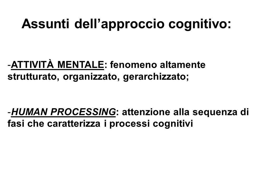 Assunti dell'approccio cognitivo: