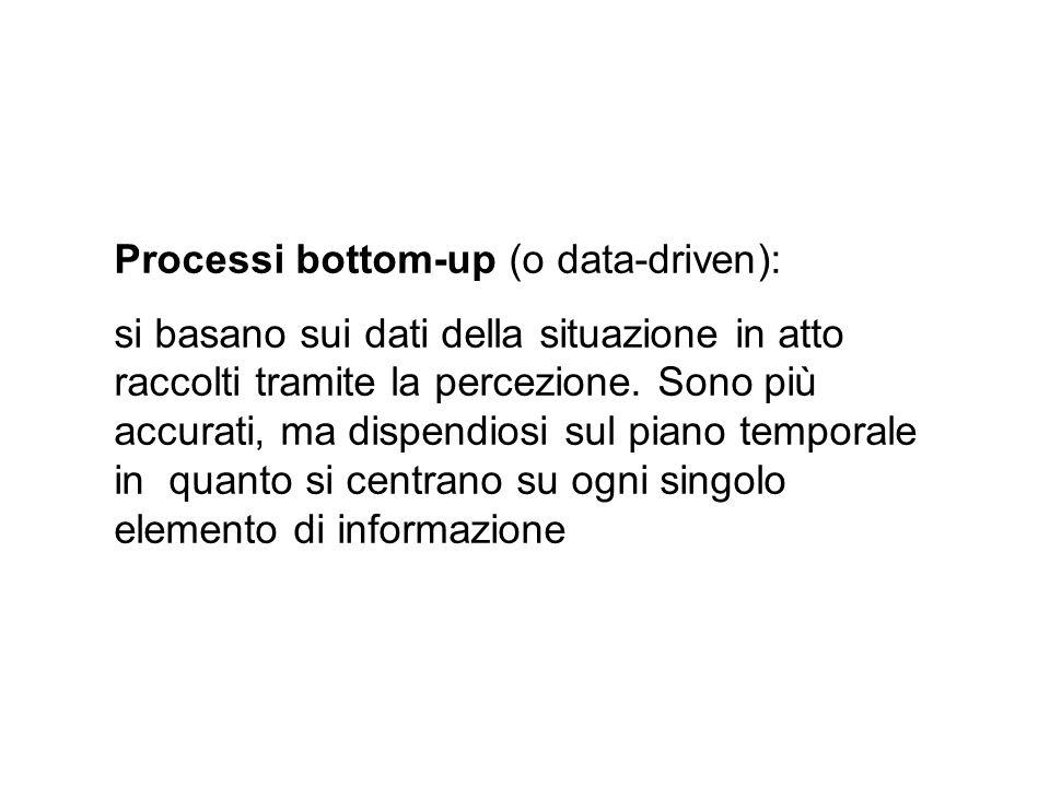 Processi bottom-up (o data-driven):