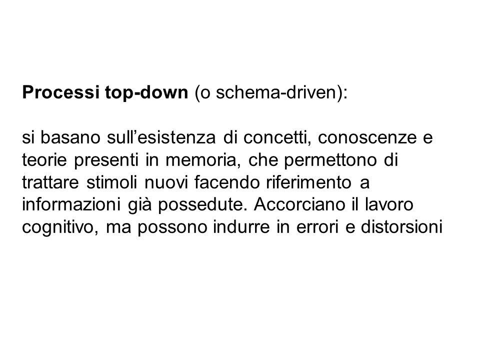 Processi top-down (o schema-driven):