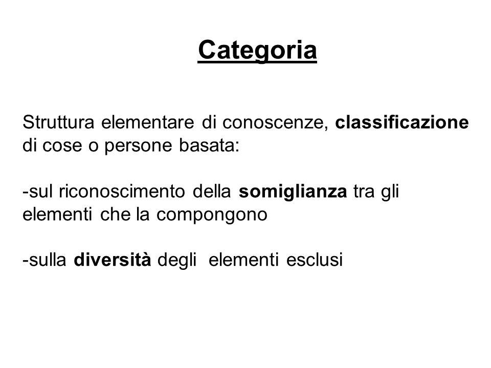 CategoriaStruttura elementare di conoscenze, classificazione di cose o persone basata: