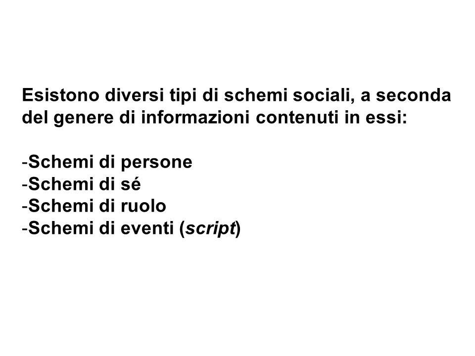 Esistono diversi tipi di schemi sociali, a seconda del genere di informazioni contenuti in essi: