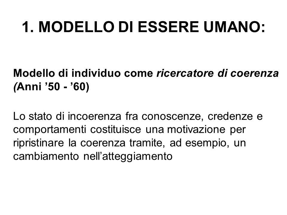1. MODELLO DI ESSERE UMANO: