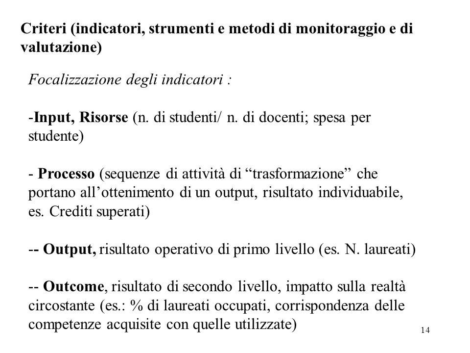 Criteri (indicatori, strumenti e metodi di monitoraggio e di valutazione)
