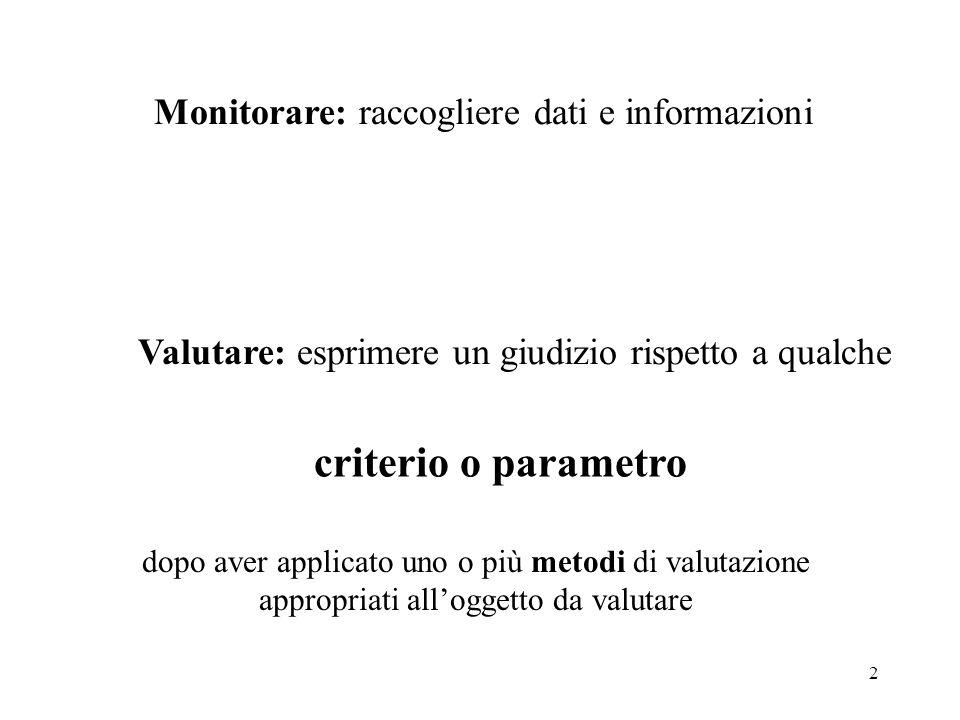 criterio o parametro Monitorare: raccogliere dati e informazioni
