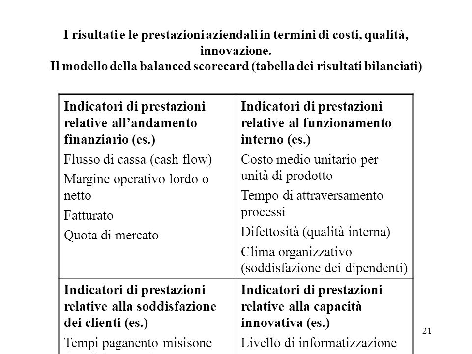 Il modello della balanced scorecard (tabella dei risultati bilanciati)
