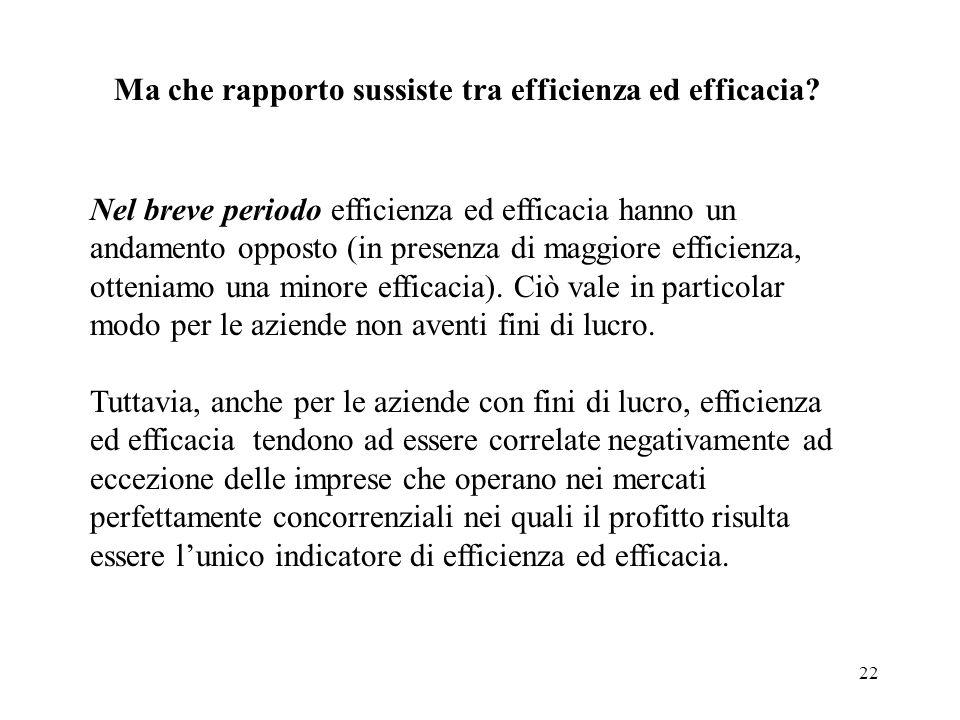 Ma che rapporto sussiste tra efficienza ed efficacia