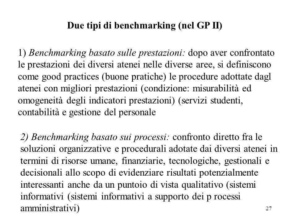 Due tipi di benchmarking (nel GP II)