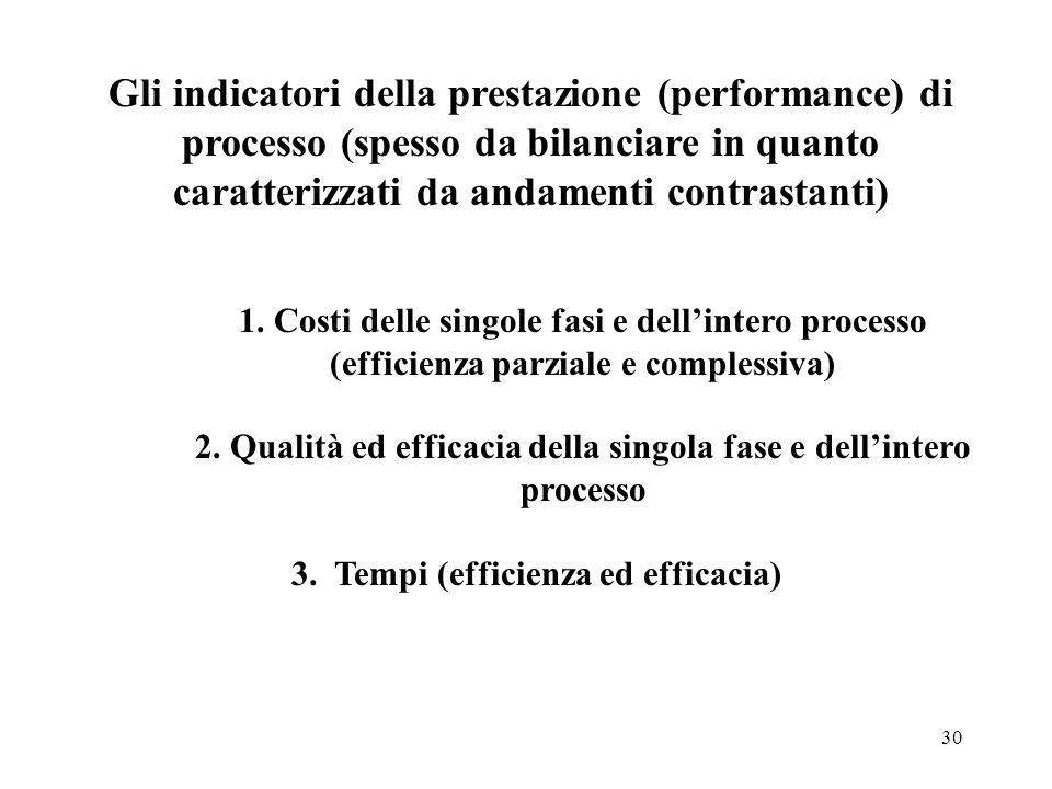 2. Qualità ed efficacia della singola fase e dell'intero processo