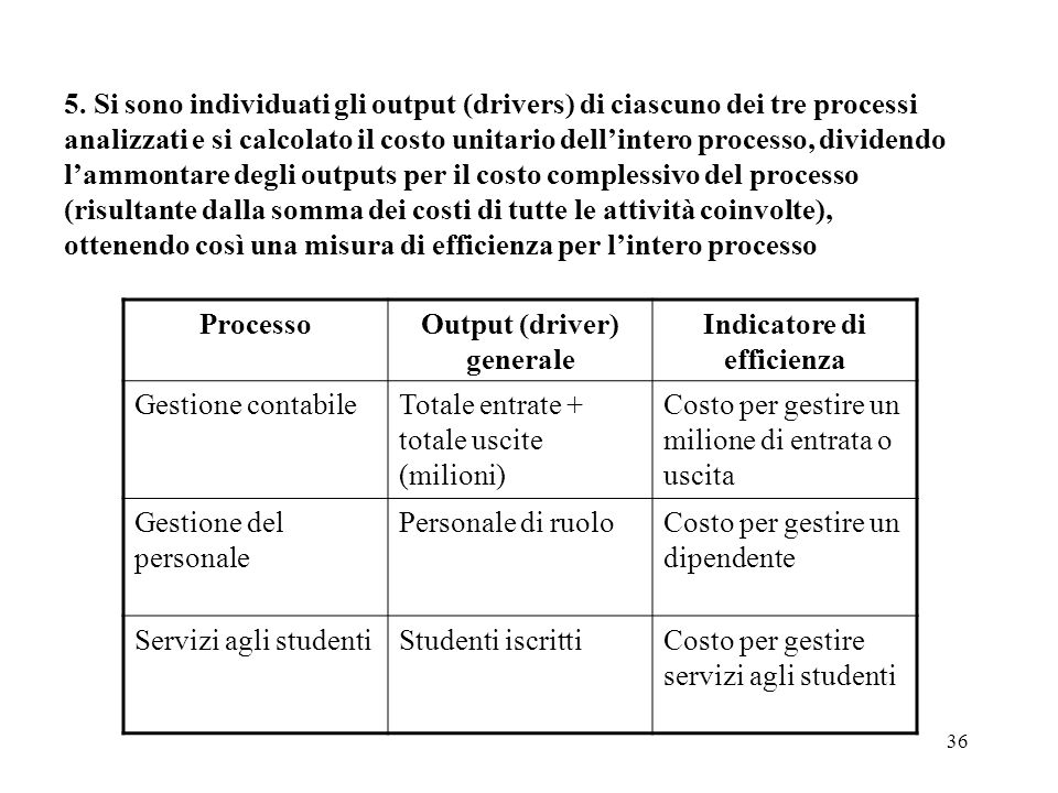 Output (driver) generale Indicatore di efficienza
