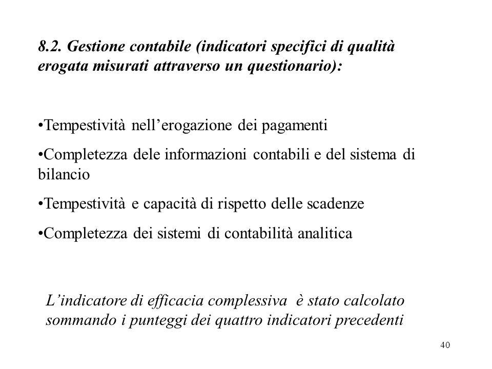 8.2. Gestione contabile (indicatori specifici di qualità erogata misurati attraverso un questionario):