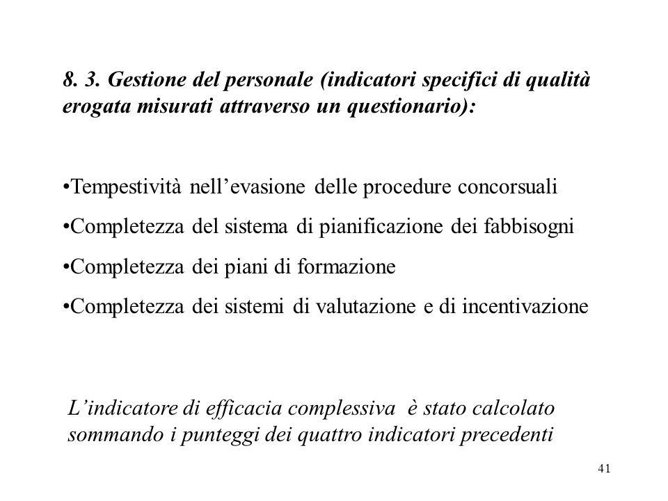 8. 3. Gestione del personale (indicatori specifici di qualità erogata misurati attraverso un questionario):