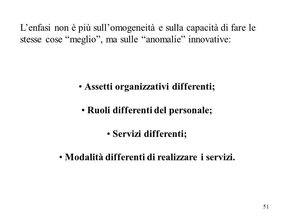 Assetti organizzativi differenti; Ruoli differenti del personale;