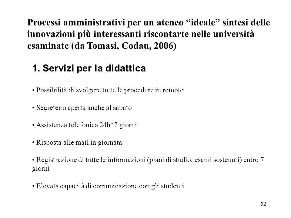 1. Servizi per la didattica