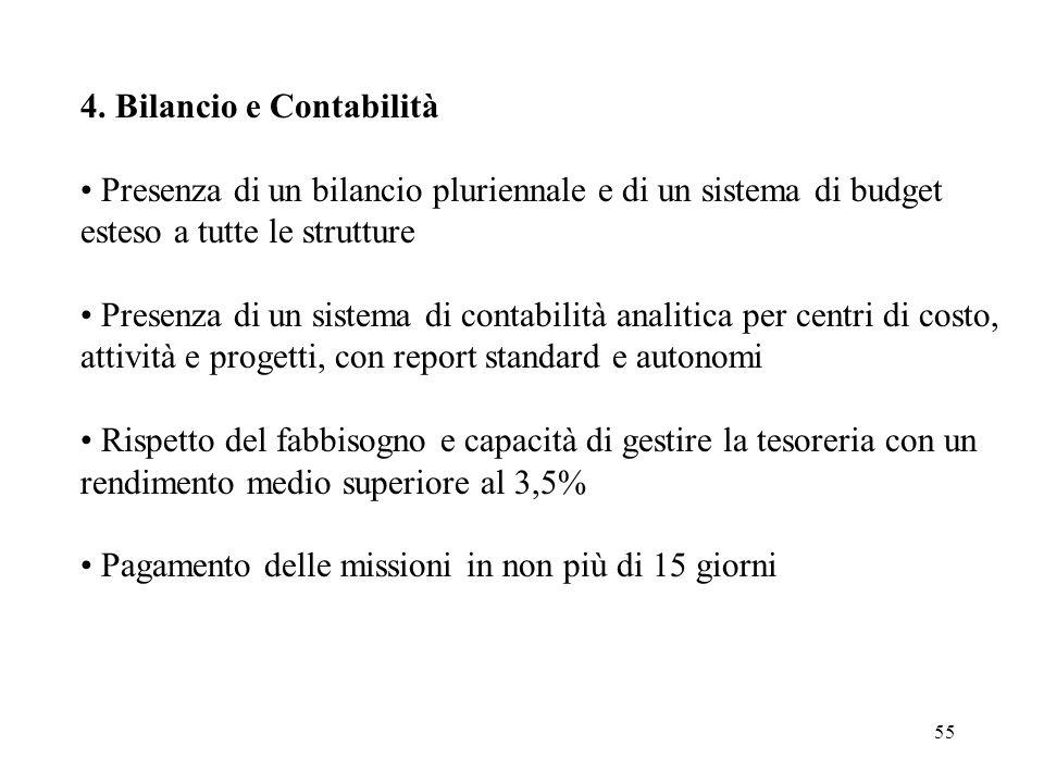 4. Bilancio e Contabilità