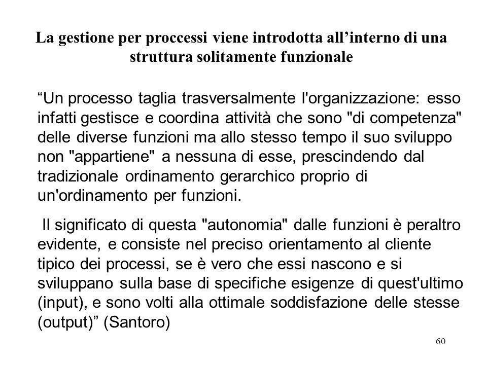 La gestione per proccessi viene introdotta all'interno di una struttura solitamente funzionale