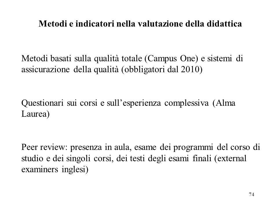 Metodi e indicatori nella valutazione della didattica