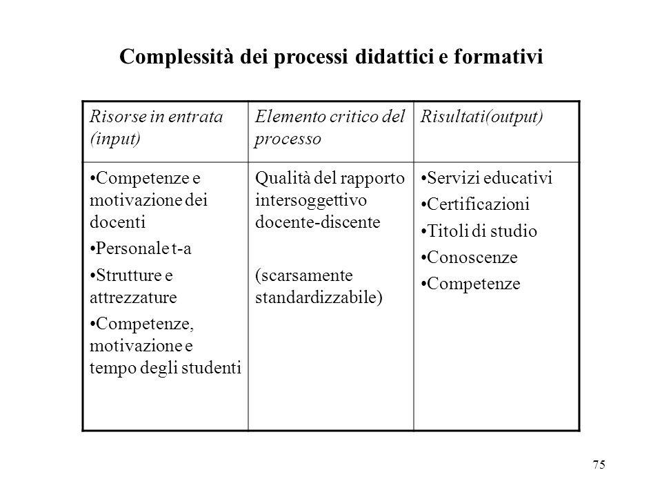Complessità dei processi didattici e formativi