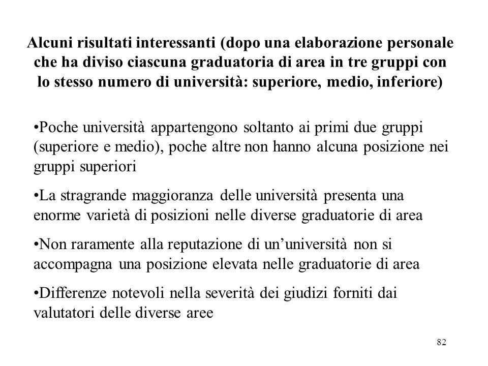 Alcuni risultati interessanti (dopo una elaborazione personale che ha diviso ciascuna graduatoria di area in tre gruppi con lo stesso numero di università: superiore, medio, inferiore)