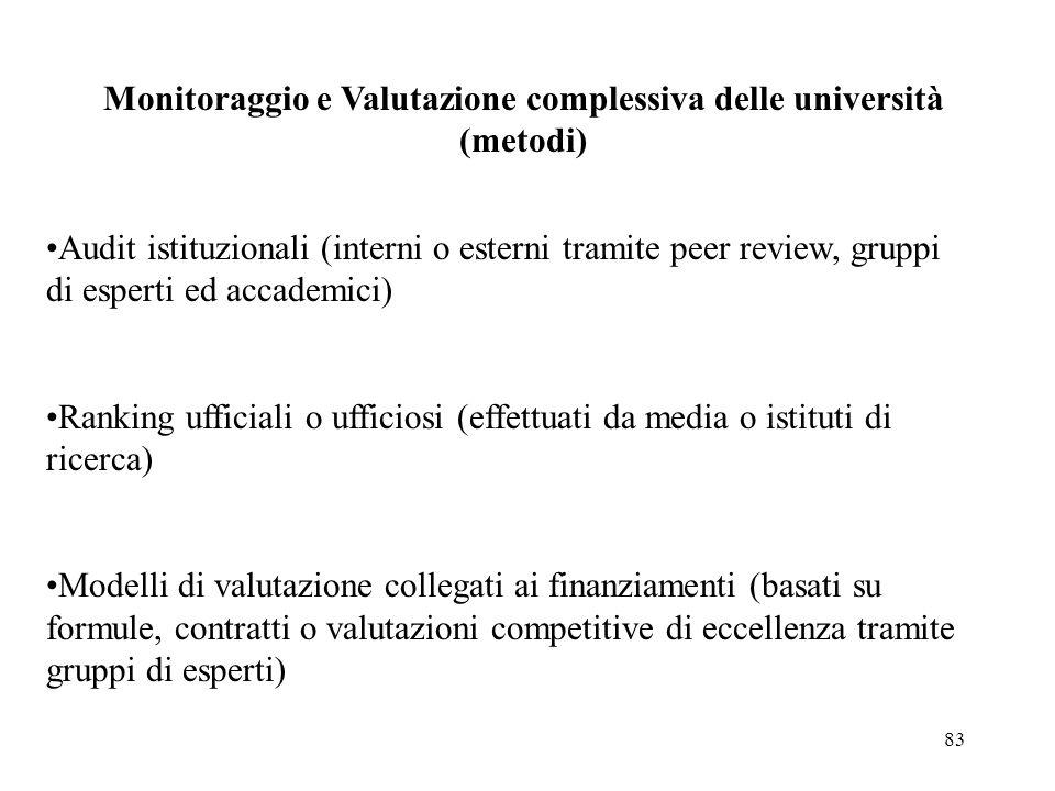 Monitoraggio e Valutazione complessiva delle università (metodi)