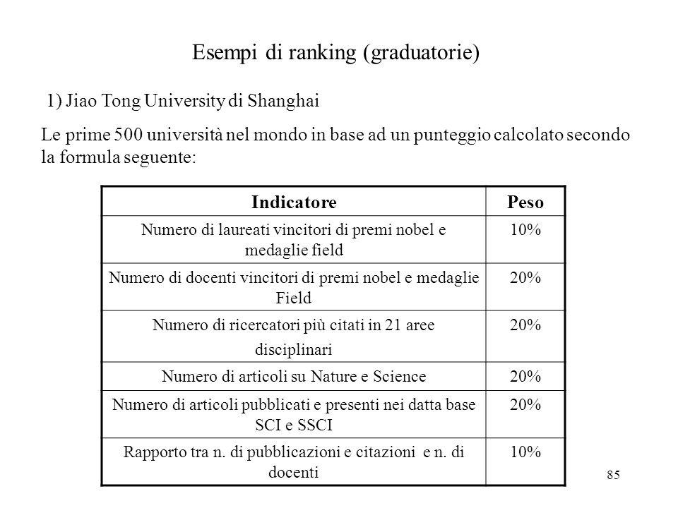 Esempi di ranking (graduatorie)