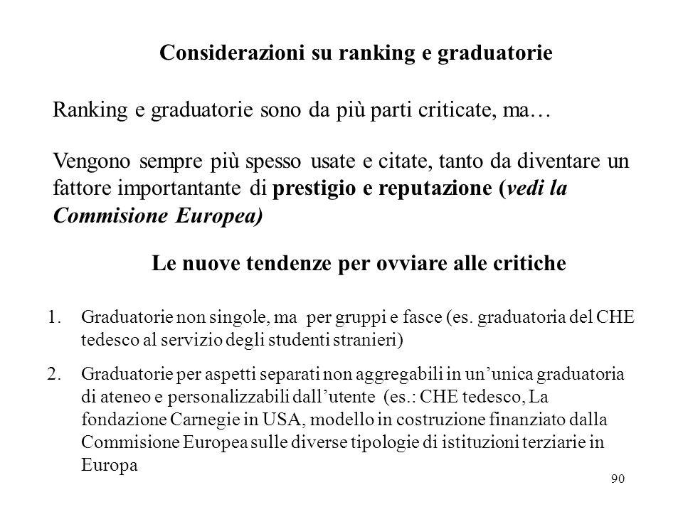 Considerazioni su ranking e graduatorie