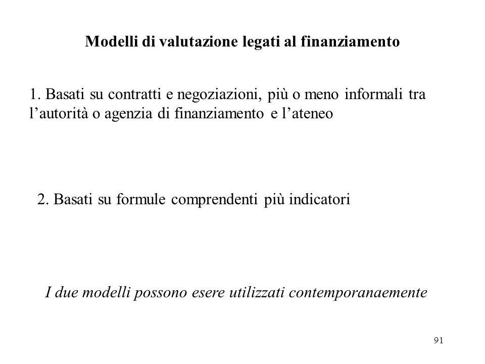 Modelli di valutazione legati al finanziamento