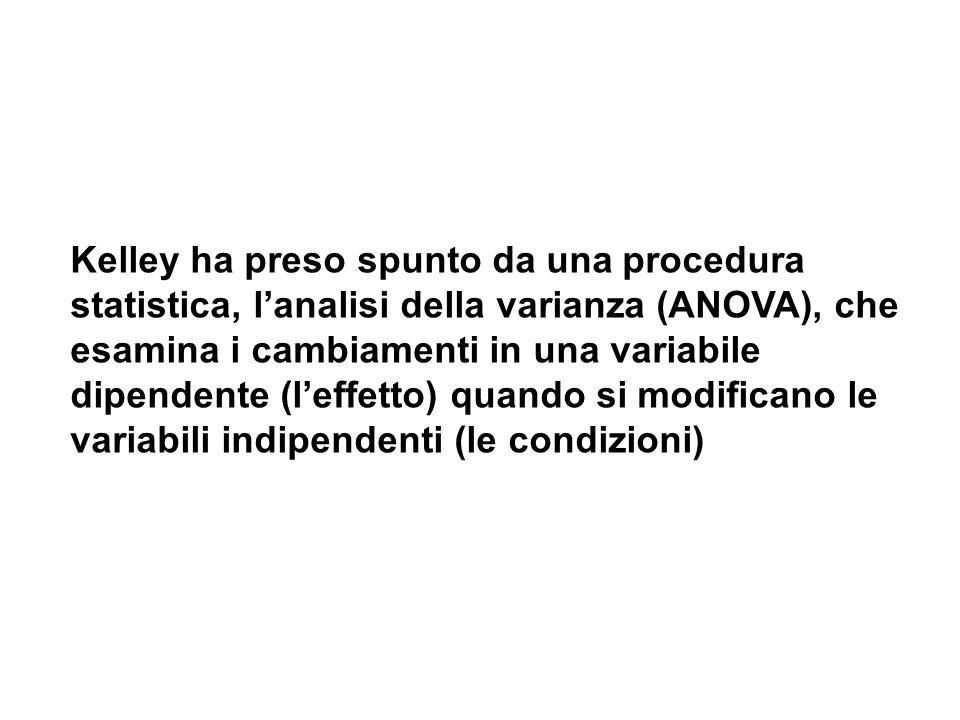Kelley ha preso spunto da una procedura statistica, l'analisi della varianza (ANOVA), che esamina i cambiamenti in una variabile dipendente (l'effetto) quando si modificano le variabili indipendenti (le condizioni)