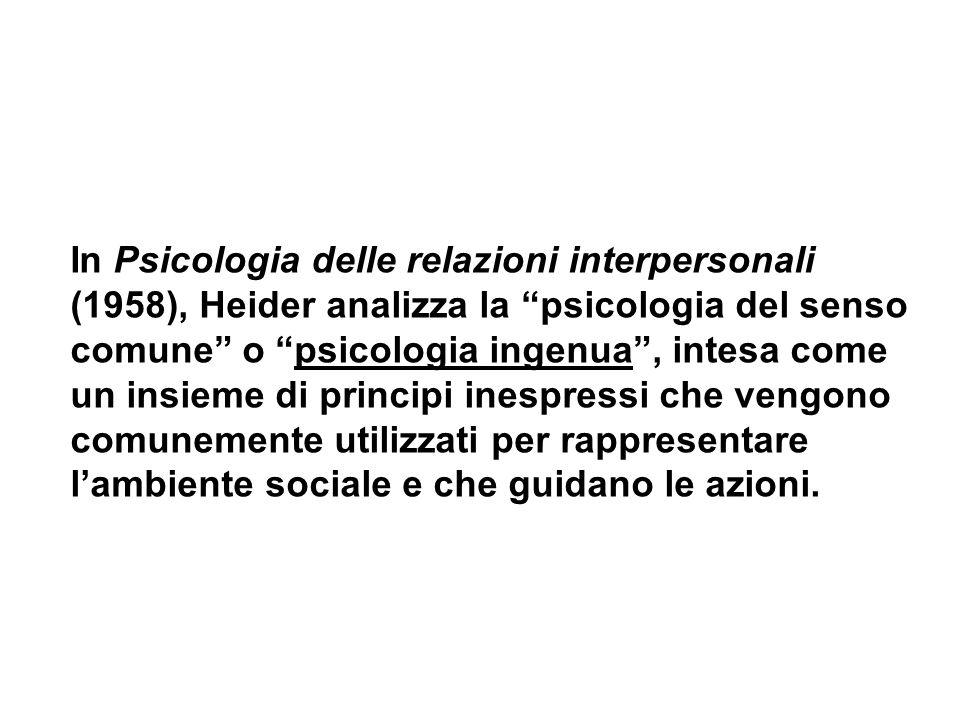 In Psicologia delle relazioni interpersonali (1958), Heider analizza la psicologia del senso comune o psicologia ingenua , intesa come un insieme di principi inespressi che vengono comunemente utilizzati per rappresentare l'ambiente sociale e che guidano le azioni.