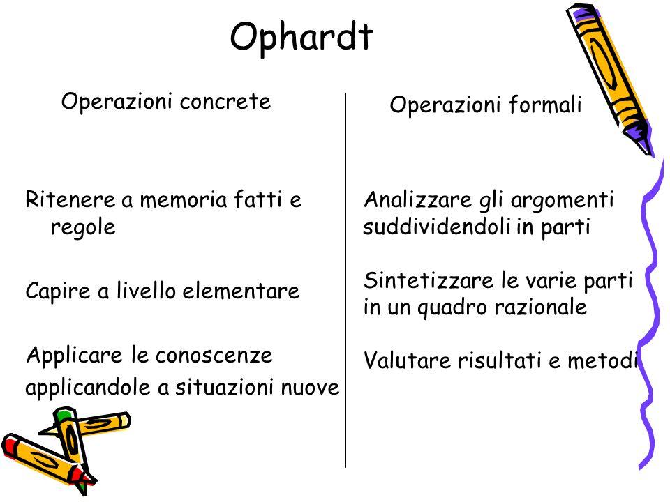 Ophardt Operazioni concrete Operazioni formali