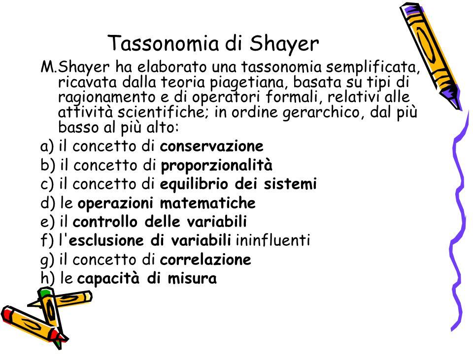 Tassonomia di Shayer