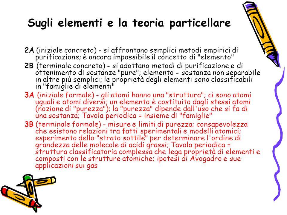Sugli elementi e la teoria particellare