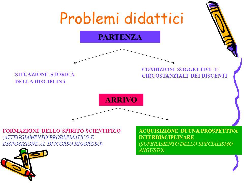 Problemi didattici PARTENZA ARRIVO CONDIZIONI SOGGETTIVE E