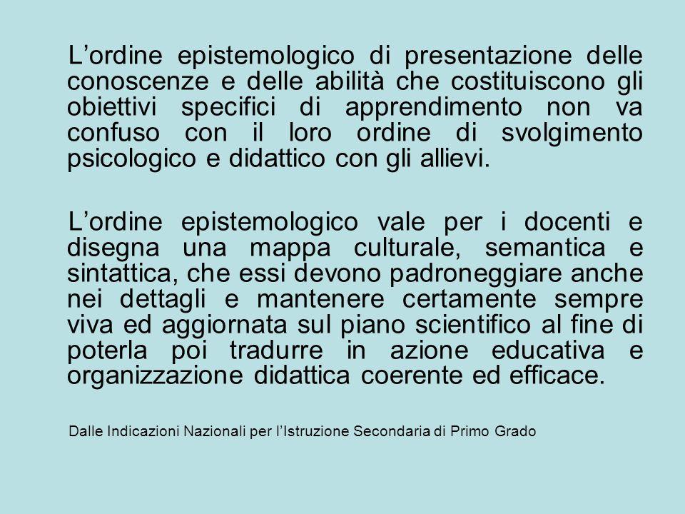 L'ordine epistemologico di presentazione delle conoscenze e delle abilità che costituiscono gli obiettivi specifici di apprendimento non va confuso con il loro ordine di svolgimento psicologico e didattico con gli allievi.