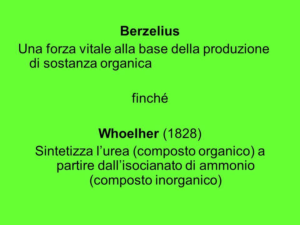 Berzelius Una forza vitale alla base della produzione di sostanza organica. finché. Whoelher (1828)