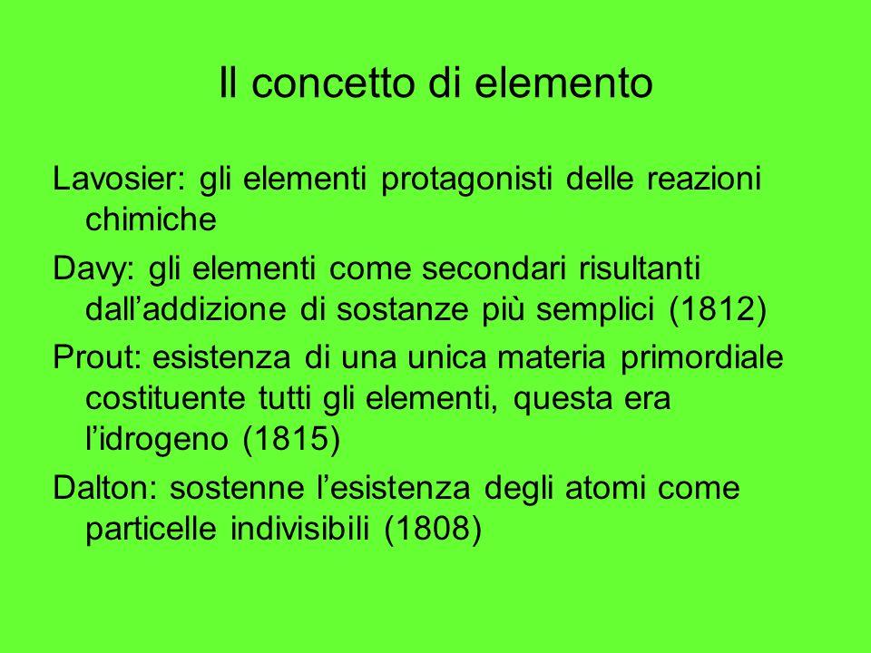 Il concetto di elemento