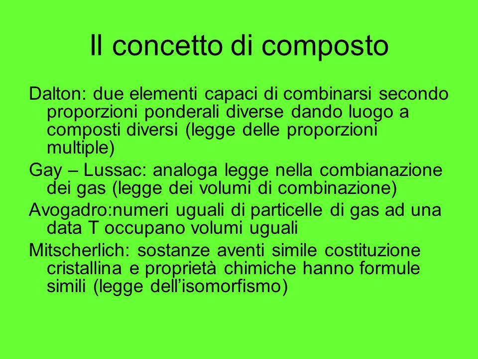 Il concetto di composto