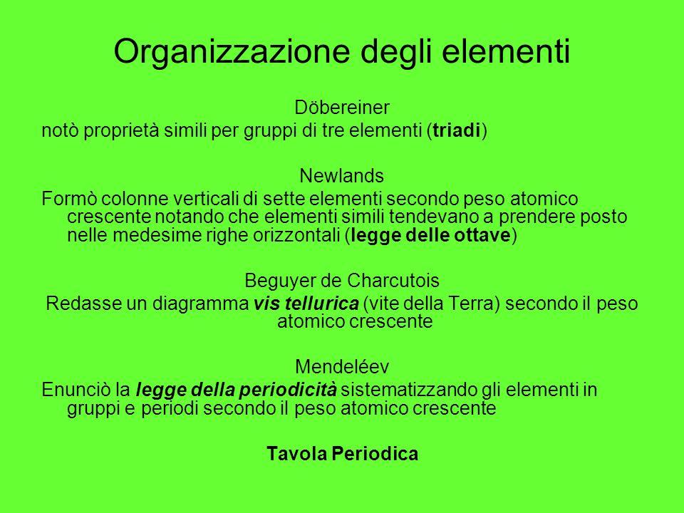 Organizzazione degli elementi