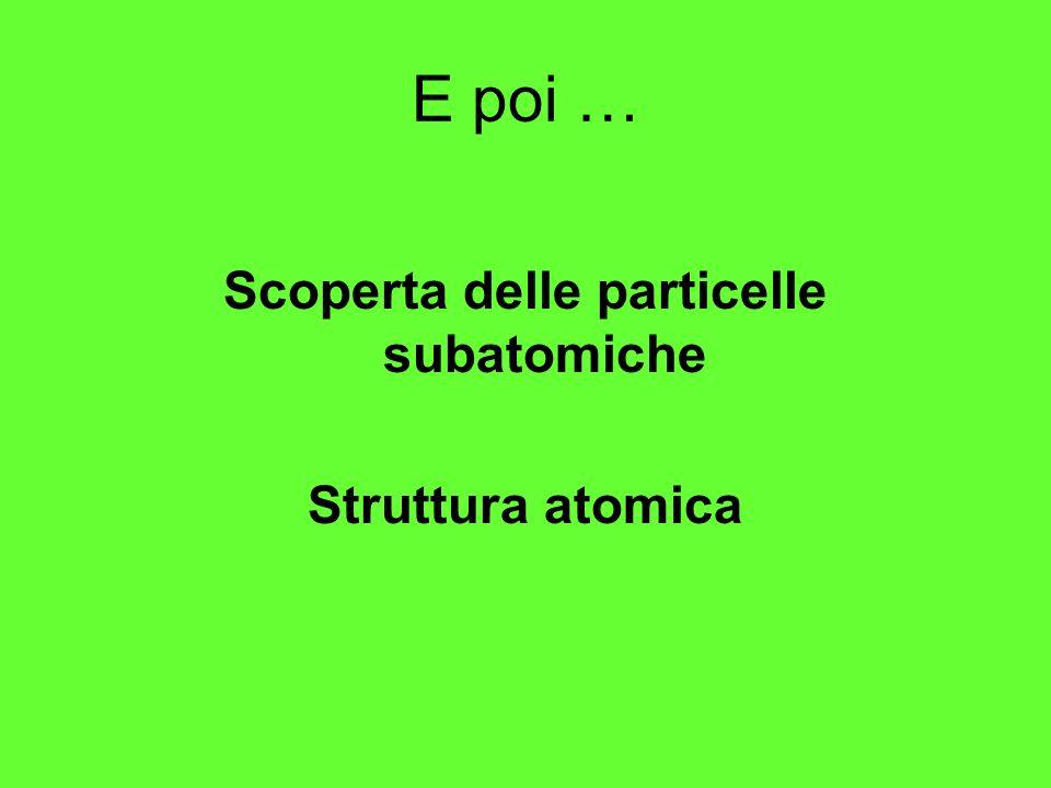 Scoperta delle particelle subatomiche