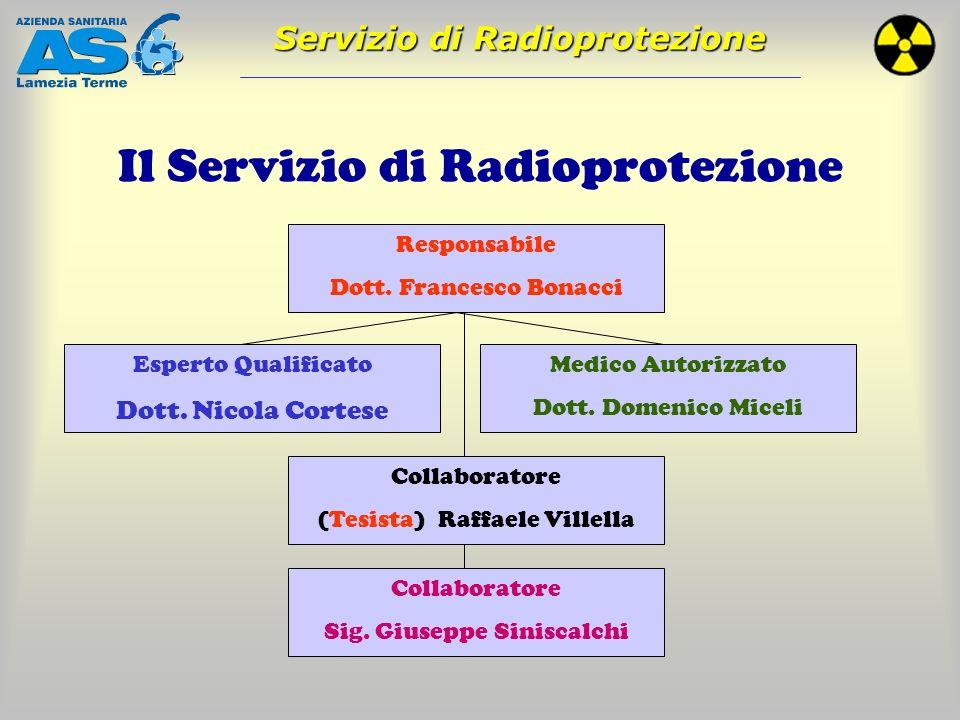 Il Servizio di Radioprotezione