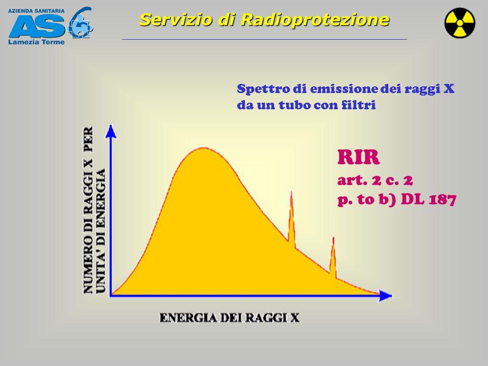 Spettro di emissione dei raggi X da un tubo con filtri