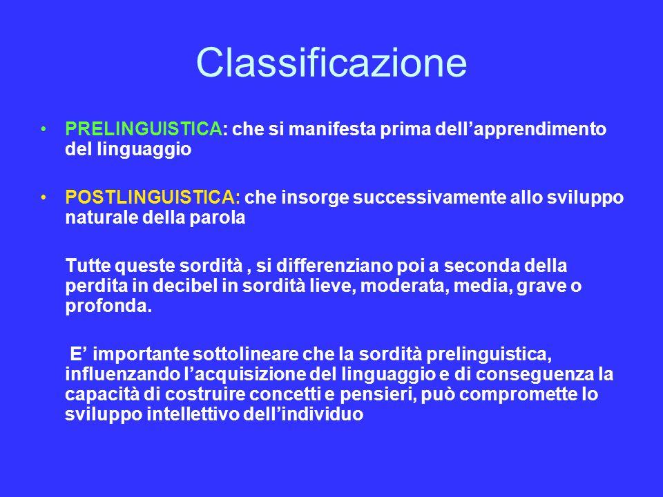 Classificazione PRELINGUISTICA: che si manifesta prima dell'apprendimento del linguaggio.